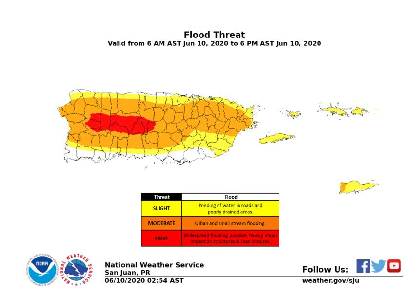 flood_threat